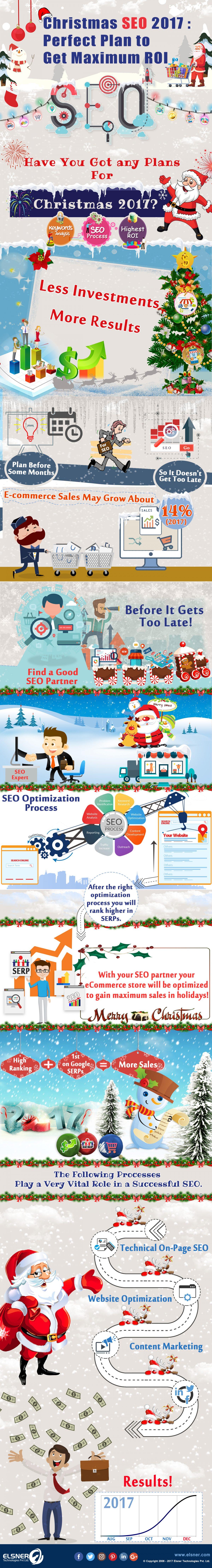 Christmas-SEO-2017-Perfect-Plan-to-Get-Maximum-ROI