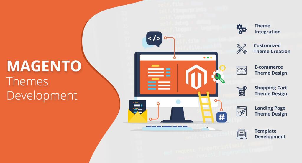 Magento Themes Development