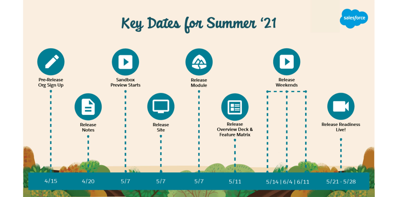 Key-Dates-Summer-21